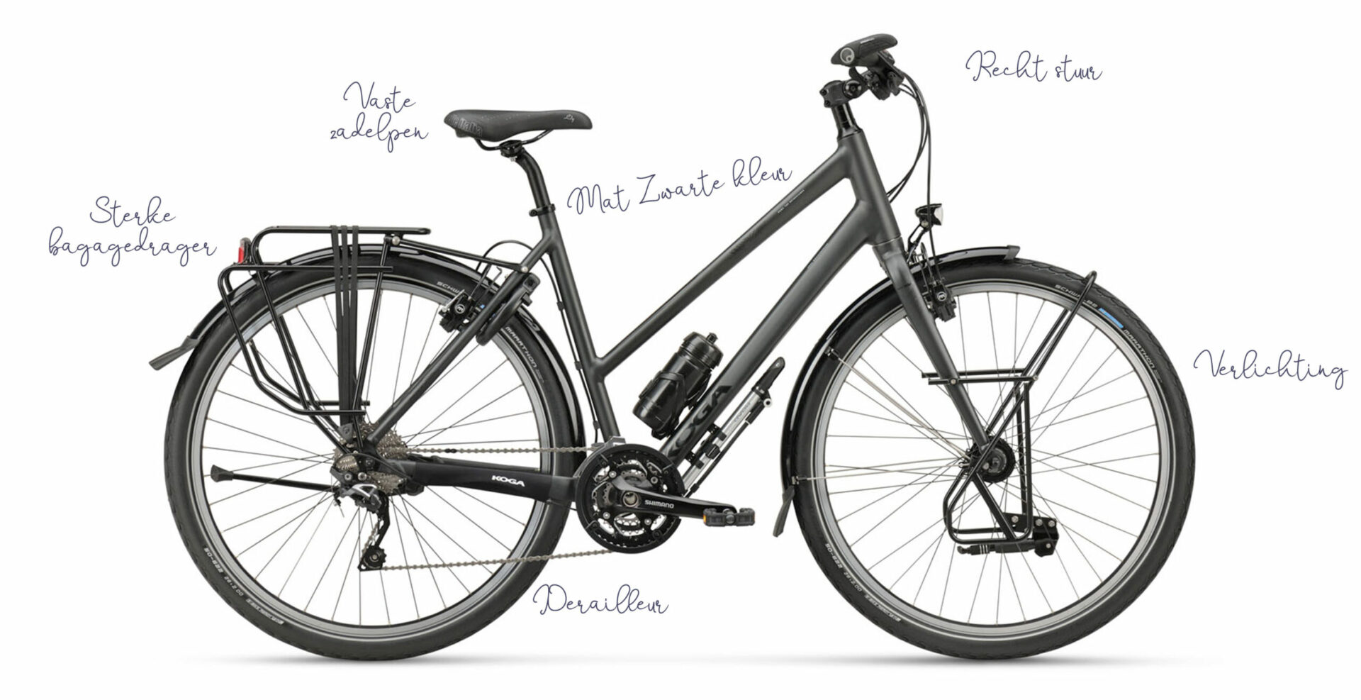 Koga signature fiets bikebuilder
